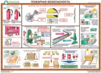Кабинет столярный Плакаты«БЕЗОПАСНОСТЬ ТРУДА ПРИ ДЕРЕВООБРАБОТКЕ» комплект из 5 плакатов