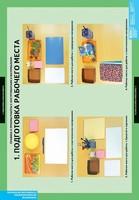 Технология Комплект таблиц Справочные материалы (8 табл.)