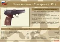 Распродажа со склада Комплект плакатов 9-мм пистолет Макарова (ПМ)