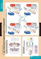 Пособия Комплект таблиц Физика. Электромагнетизм