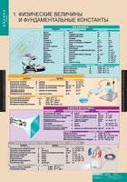 Пособия Комплект таблиц Физика 10 класс (16шт.)