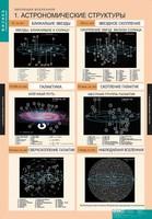 Пособия Комплект таблиц Физика Эволюция Вселенной