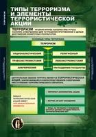 Распродажа со склада Комплект таблиц Терроризм (9 шт.)
