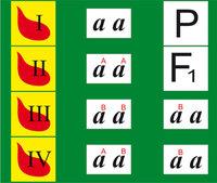 Динамические пособия Генетика групп крови (демонстрационный набор из 24 карт)