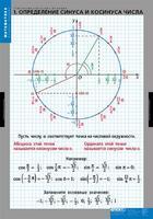 Таблицы Комплект таблиц Тригонометрические функции 8 таблиц