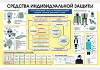 Распродажа со склада Таблица Средства коллективной защиты / Средства индивидуальной защиты