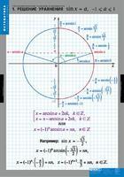 Таблицы Комплект таблиц Тригонометрические уравнения и неравенства 8 таблиц