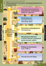 Комплект таблиц Становление Российского государства 8 таблиц