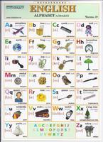 Английский язык Раздаточная таблица Английский в картинках Часть 19. Алфавит