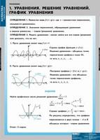 Таблицы Комплект таблиц Уравнения. Графическое решение уравнений 12 таблиц