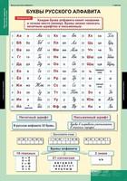 Русский язык Табл.Обучение грамоте 2 класс (16 табл)
