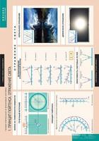 Оптика Комплект таблиц Геометрическая и волновая оптика 18 таблиц