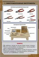 Кабинет слесарный Комплект таблиц Электротехнические работы (12шт)