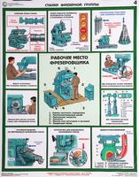 Распродажа со склада Комплект плакатов Безопасность работ на металлообрабатывающих станках