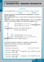 Таблицы Комплект таблиц Неравенства. Решение неравенств 13 таблиц