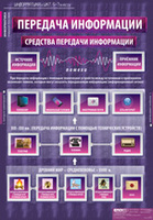 Кабинет информатики Комплект таблиц Информатика и ИКТ 5-7 классы (17 шт.)