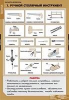 Кабинет столярный Комплект таблиц Технология обработки древесины (11 штук + СD)