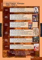 Таблицы Комплект таблиц История Средних веков. 6 класс 6 таблиц