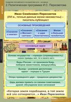 Распродажа со склада Комплект таблиц Развитие Российского государства в XV-XVI веках 6 таблиц