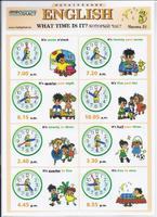 Английский язык Раздаточная таблица Английский в картинках Часть 21. Который час?