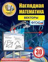 Электронные пособия по математике Интерактивное наглядное пособие Наглядная математика. Векторы