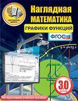 Электронные пособия по математике Интерактивное наглядное пособие Наглядная математика. Графики функций