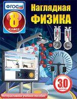 Электронные наглядные пособия Интерактивное наглядное пособие Наглядная физика. 8 класс