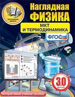 Электронные наглядные пособия Интерактивное наглядное пособие Наглядная физика. МКТ и термодинамика