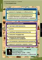 Таблицы Комплект таблиц Политические течения XVIII-XIX веков 8 таблиц