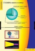 Таблицы Комплект таблиц Земля как планета (8шт.)