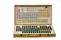 Коллекции Набор химических элементов демонстрационный (Таблица Д. И. Менделеева в ампулах)