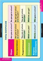 Английский язык Комплект таблиц Типы вопросов (6 табл.)