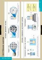 Распродажа со склада Комплект таблиц Термодинамика (6 шт.)