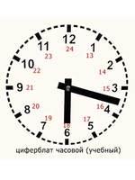 Разное Часовой циферблат  (раздаточный)