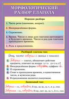 Распродажа со склада Таблица  Морфологический разбор глагола / Словосочетание
