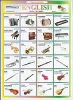 Английский язык Раздаточная таблица Английский в картинках Часть 6. Музыка