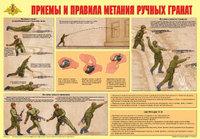 Плакаты Плакат Приемы и правила метания ручных гранат, формат А2
