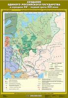 6 класс Создание единого Российского государства в середине XV - первой трети XVI века