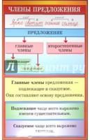 Распродажа со склада Таблица Члены предложения / Написание безударных личных окончаний глаголов