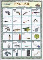 Английский язык Раздаточная таблица Английский в картинках Часть 7. Оружие