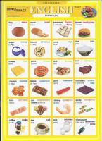 Английский язык Раздаточная таблица Английский в картинках Часть 8. Еда
