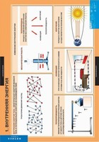 Распродажа со склада Комплект таблиц Физика 8 класс (20шт.)