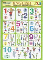 Английский язык Раздаточная таблица Английский в картинках Часть 9. Учимся читать