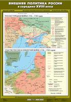 7 класс Внешняя политика России в середине ХVIII века (Русско-турецкая война 1735-1739 гг./ Участие России в Семилетней войне (1756-1763 гг.)