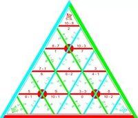 Модели Модель Математическая пирамида Вычитание до 1000 (демонстрационная)