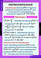 Таблицы Комплект таблиц Алгебра и начала анализа 11 класс 15 таблиц