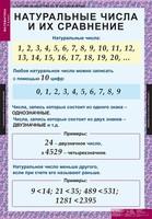 Таблицы Комплект таблиц Математика 5 класс 18 таблиц