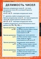 Таблицы Комплект таблиц Математика 6 класс 12 таблиц
