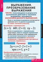 Таблицы Комплект таблиц Алгебра 7 класс 15 таблиц
