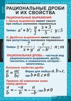 Таблицы Комплект таблиц Алгебра 8 класс 14 таблиц